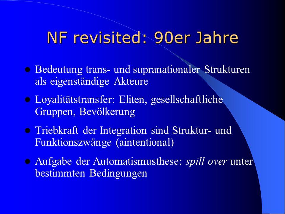 NF revisited: 90er Jahre Bedeutung trans- und supranationaler Strukturen als eigenständige Akteure.