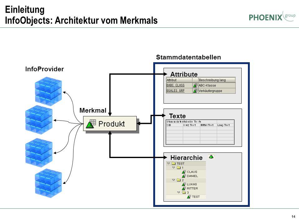 Einleitung InfoObjects: Architektur vom Merkmals