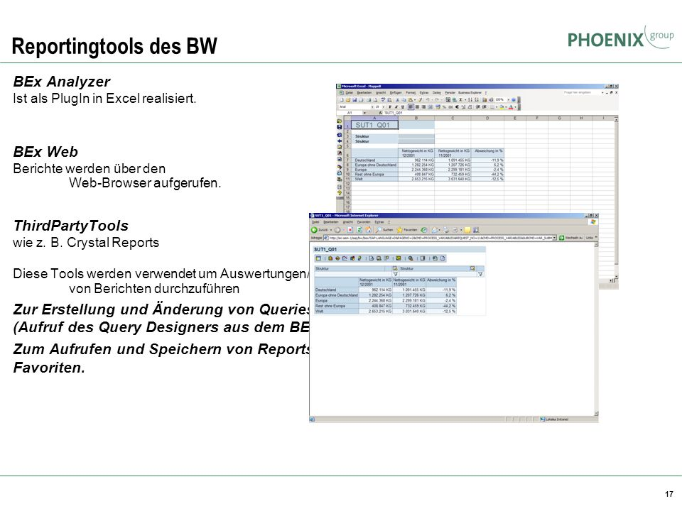 Reportingtools des BW BEx Analyzer BEx Web ThirdPartyTools