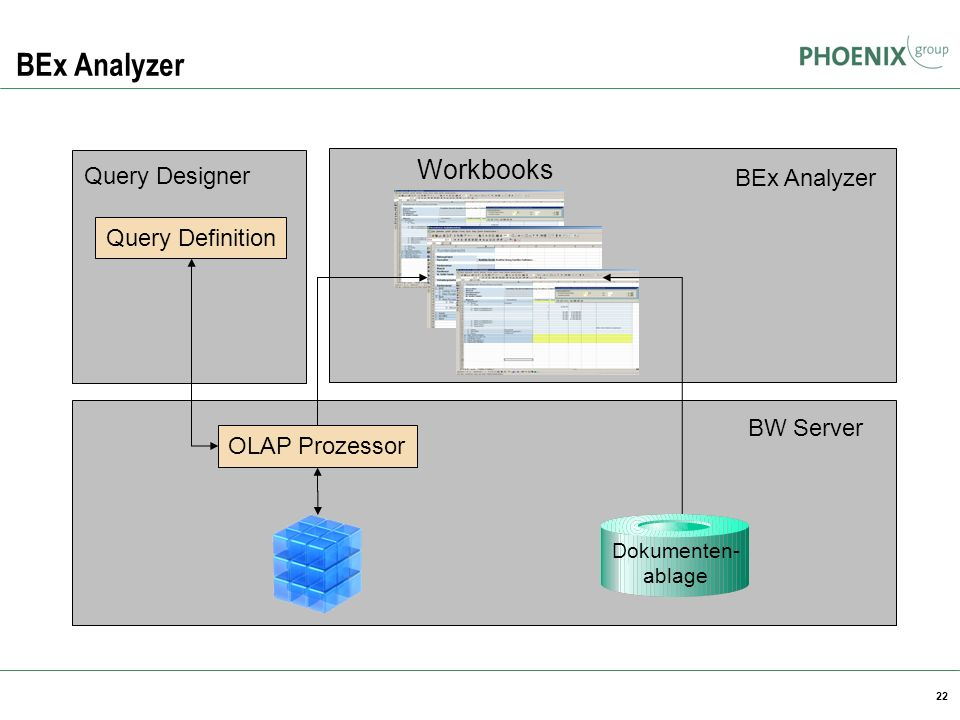 BEx Analyzer Workbooks Query Designer BEx Analyzer Query Definition