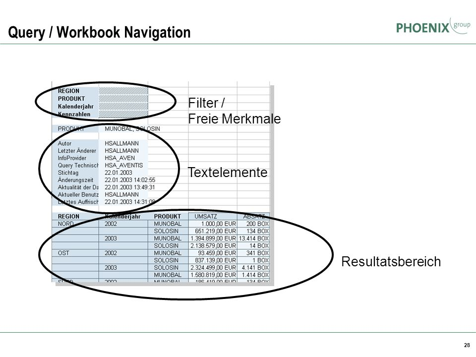 Query / Workbook Navigation