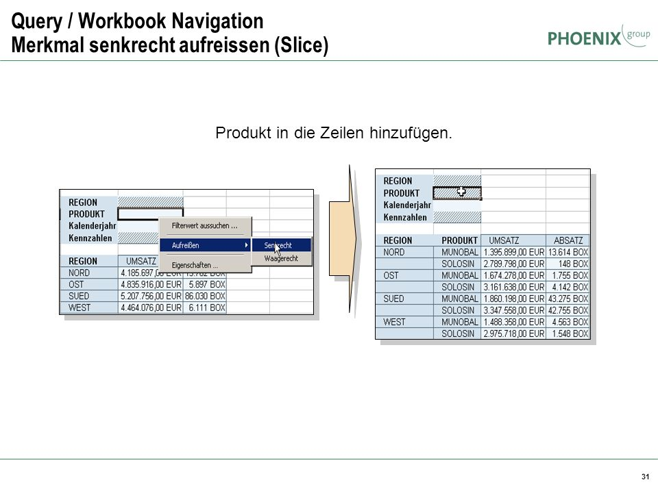 Query / Workbook Navigation Merkmal senkrecht aufreissen (Slice)
