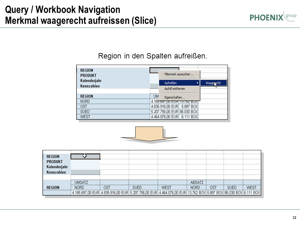 Query / Workbook Navigation Merkmal waagerecht aufreissen (Slice)