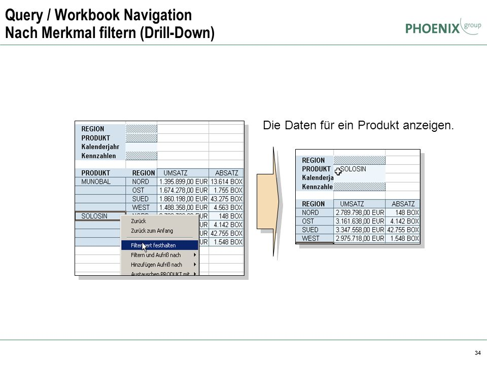 Query / Workbook Navigation Nach Merkmal filtern (Drill-Down)