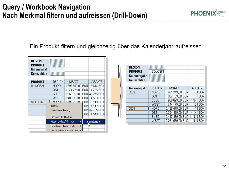 Query / Workbook Navigation Nach Merkmal filtern und aufreissen (Drill-Down)