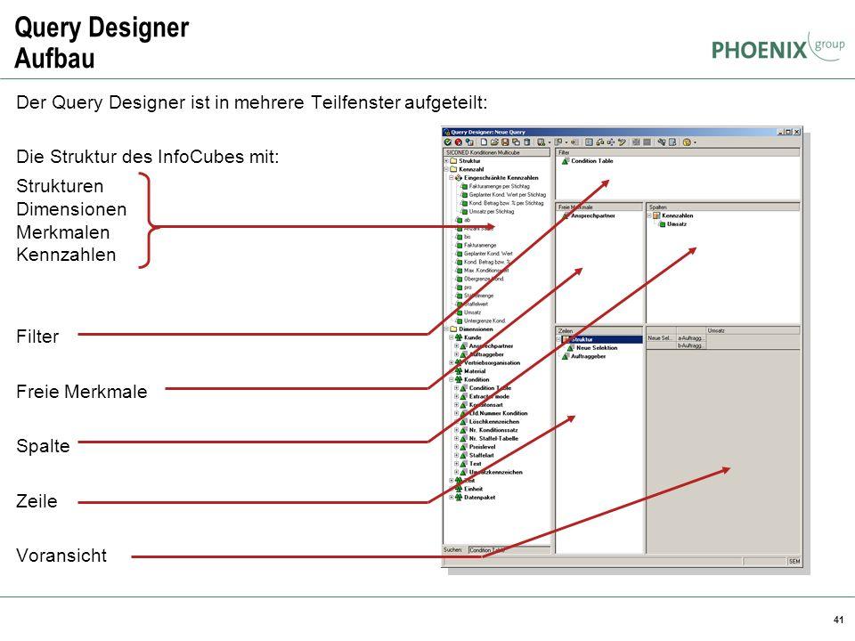 Query Designer Aufbau BW Reporting. Der Query Designer ist in mehrere Teilfenster aufgeteilt: Die Struktur des InfoCubes mit: