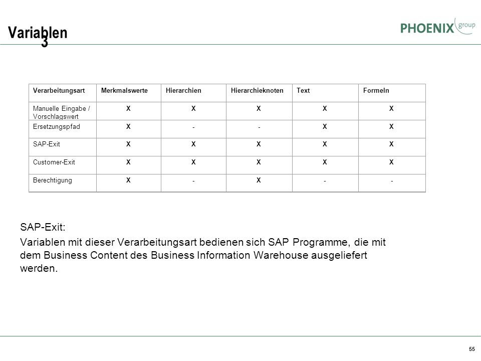 Variablen BW Reporting. 3. SAP-Exit: