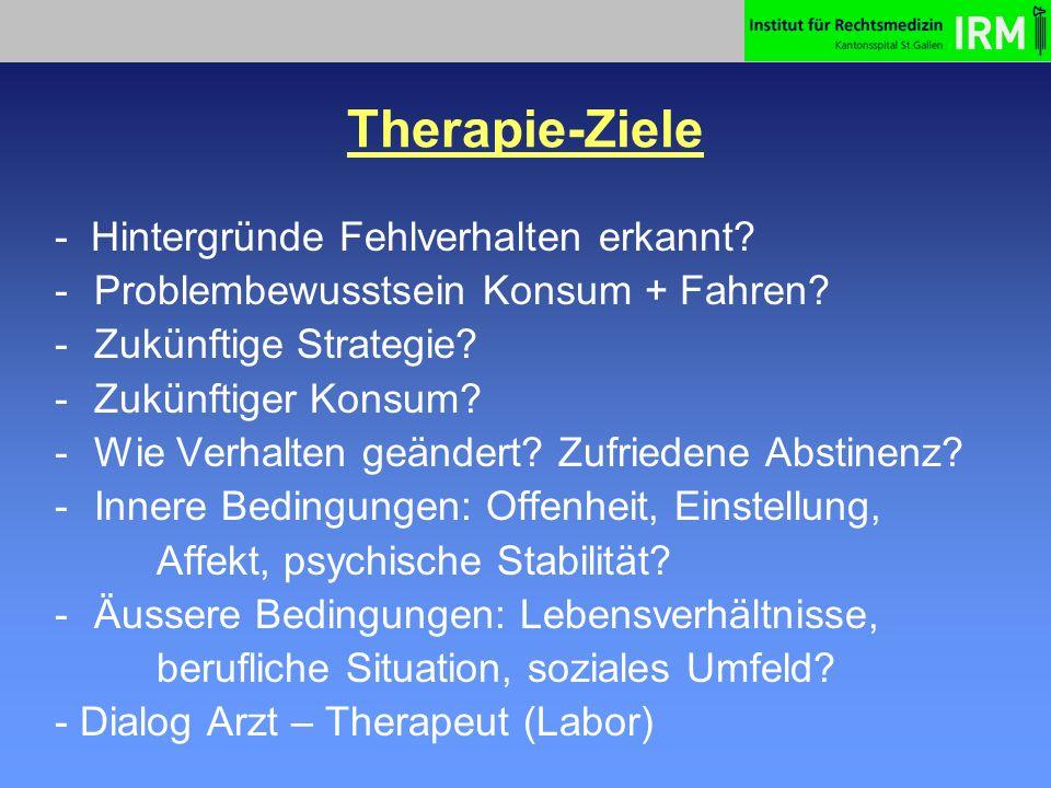 Therapie-Ziele - Hintergründe Fehlverhalten erkannt