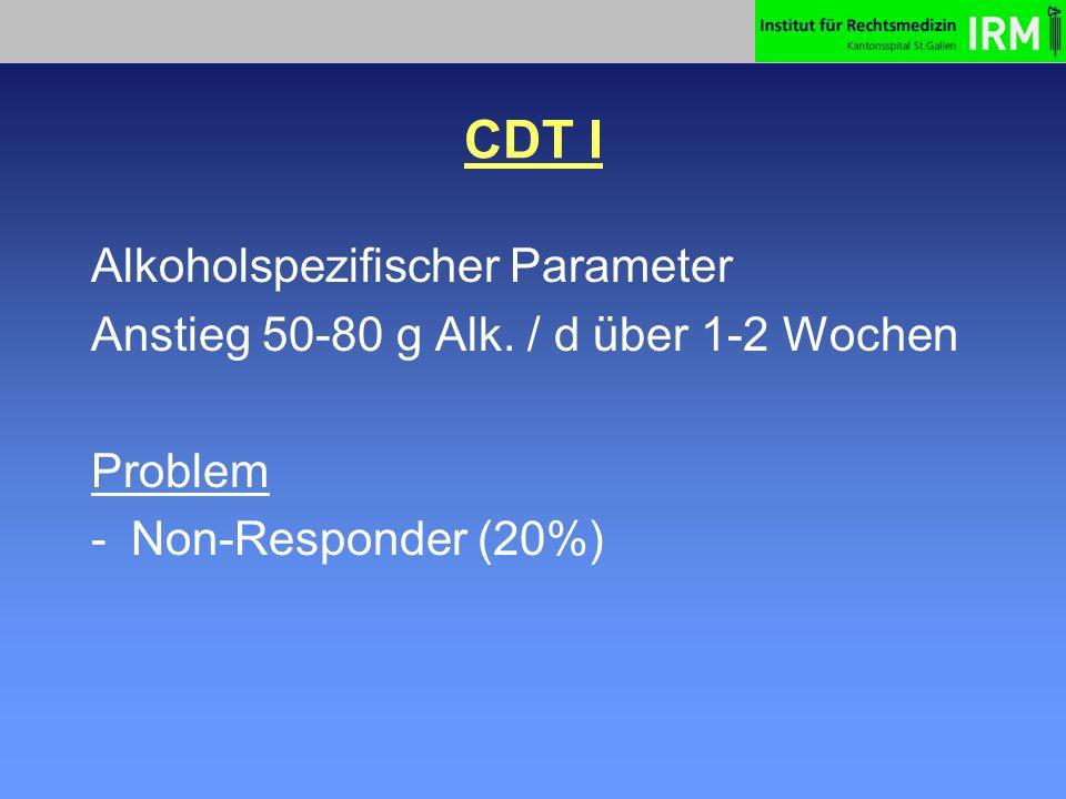 CDT I Alkoholspezifischer Parameter