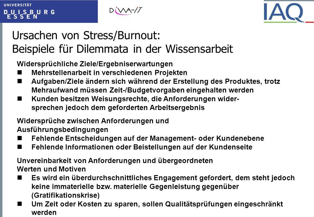 Ursachen von Stress/Burnout: Beispiele für Dilemmata in der Wissensarbeit