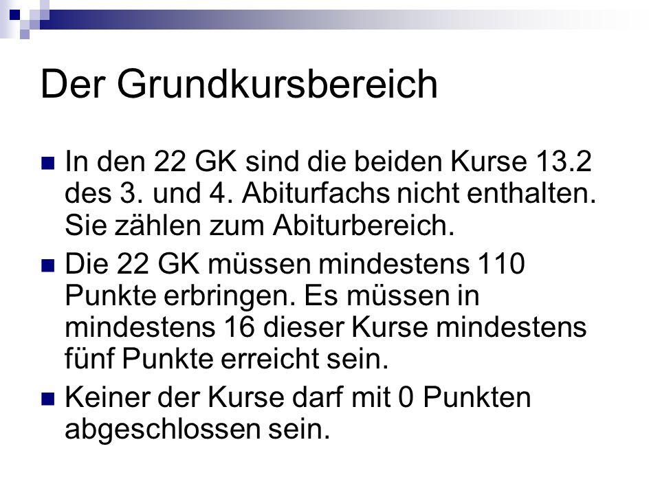 Der Grundkursbereich In den 22 GK sind die beiden Kurse 13.2 des 3. und 4. Abiturfachs nicht enthalten. Sie zählen zum Abiturbereich.