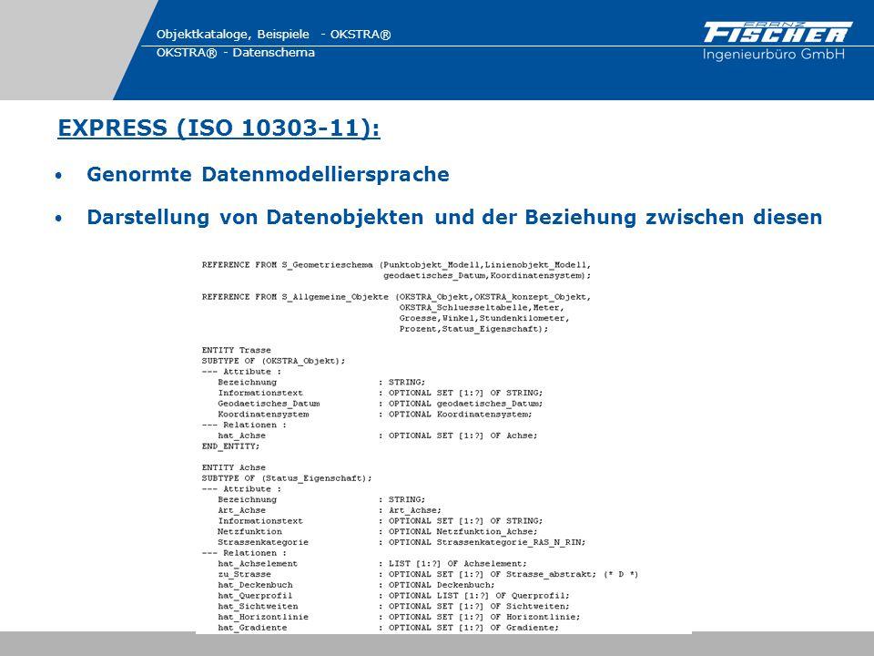 EXPRESS (ISO 10303-11): Genormte Datenmodelliersprache