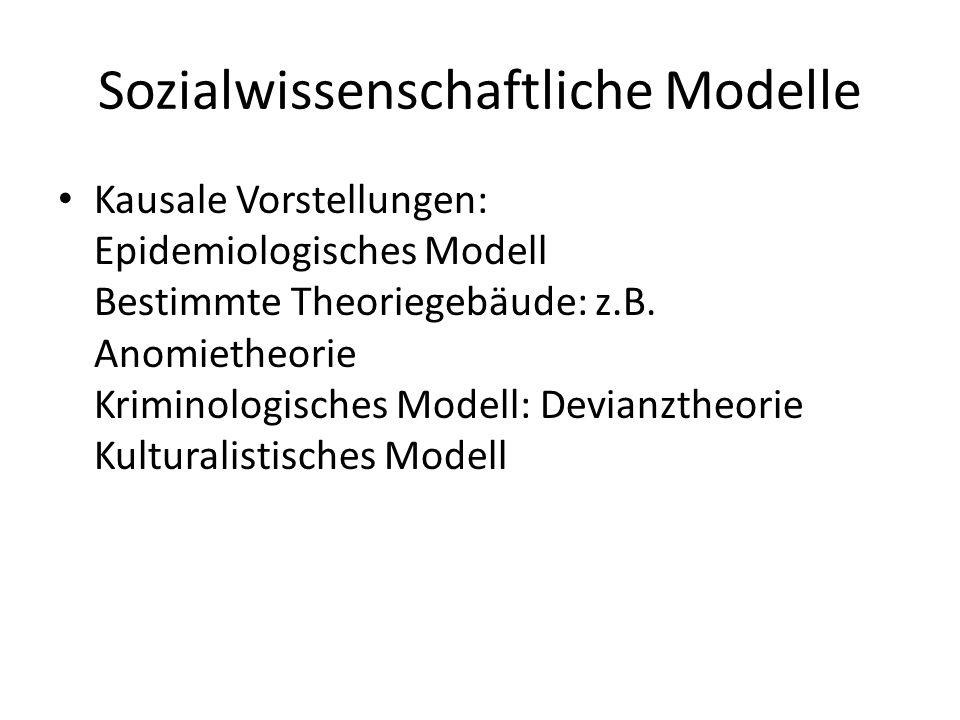 Sozialwissenschaftliche Modelle