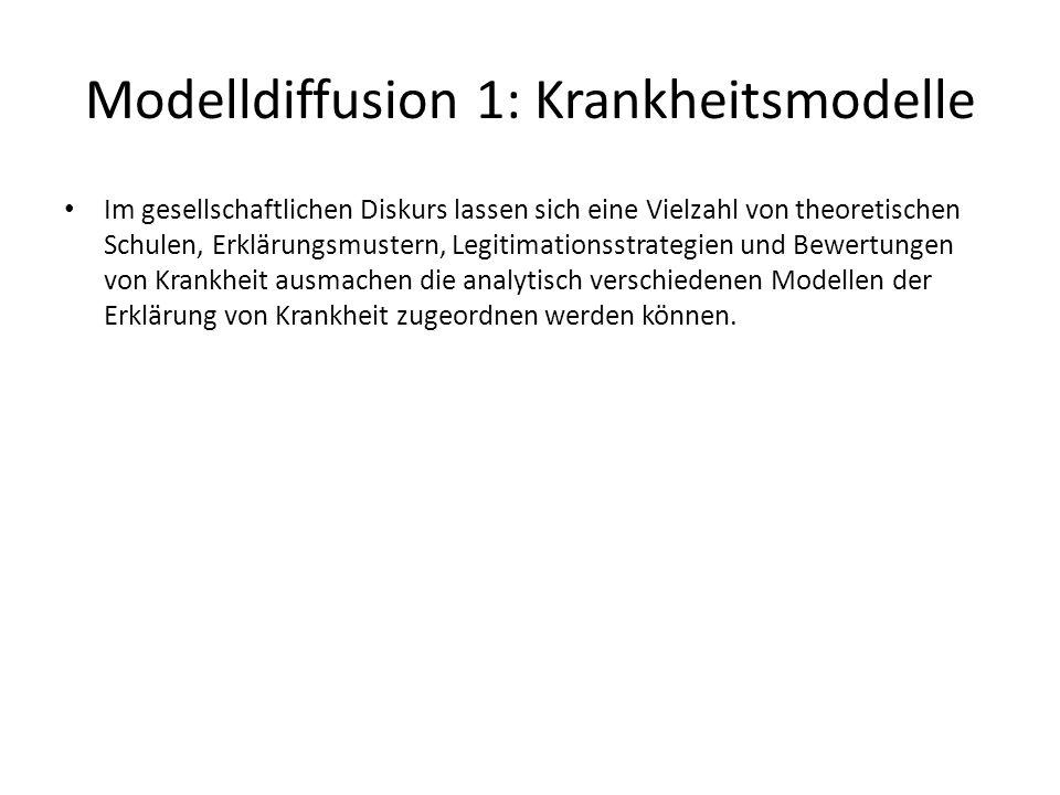 Modelldiffusion 1: Krankheitsmodelle