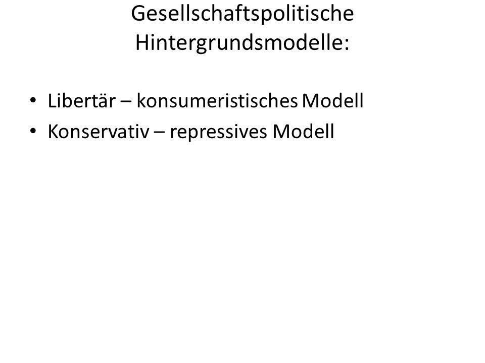 Gesellschaftspolitische Hintergrundsmodelle:
