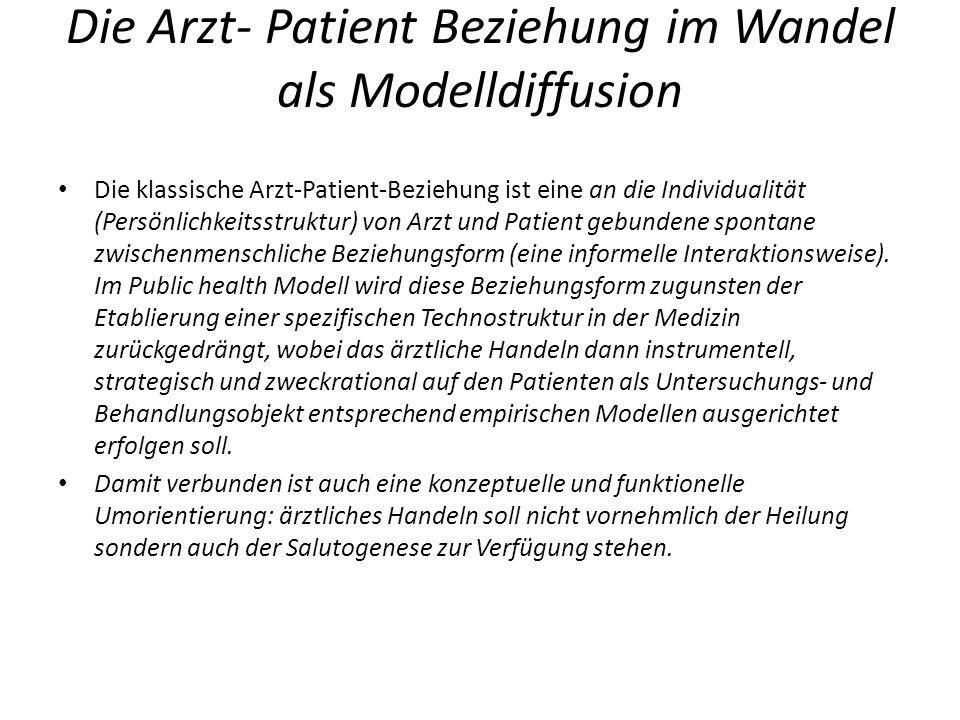 Die Arzt- Patient Beziehung im Wandel als Modelldiffusion