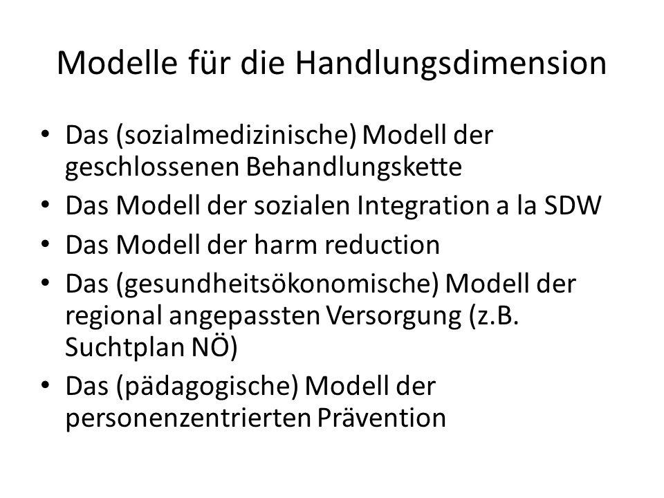 Modelle für die Handlungsdimension
