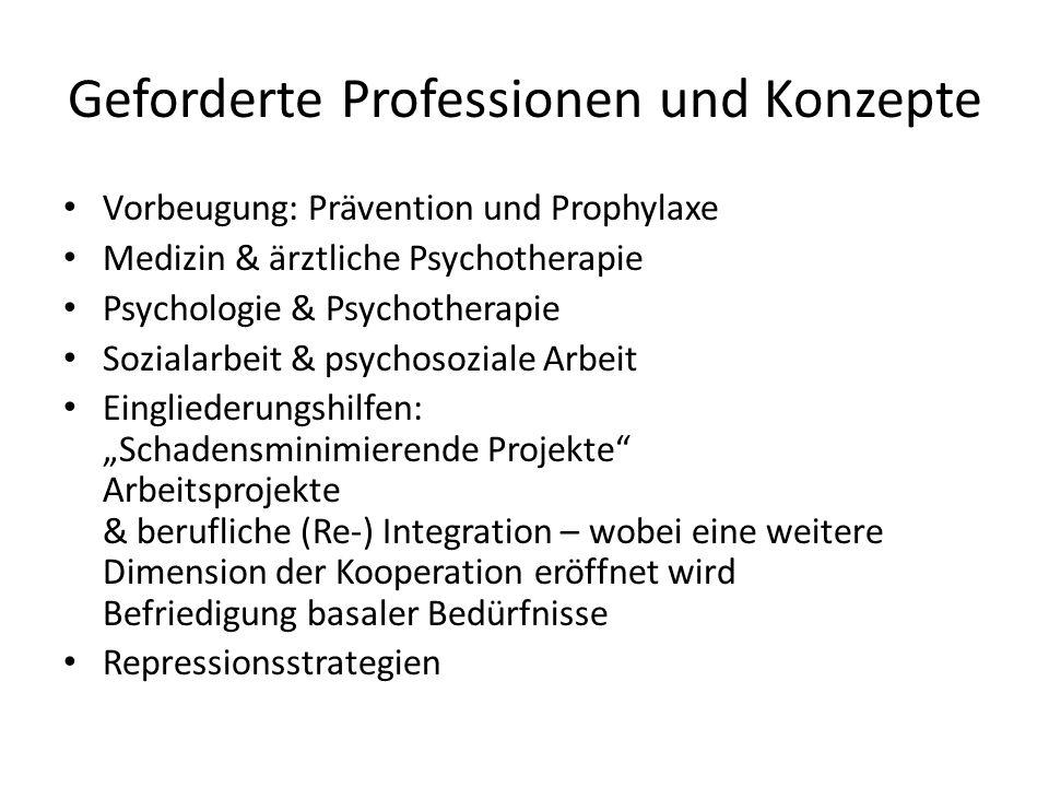 Geforderte Professionen und Konzepte