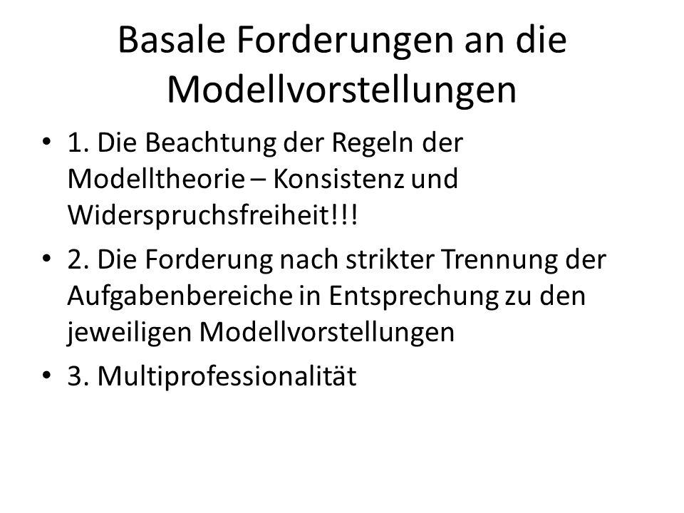 Basale Forderungen an die Modellvorstellungen
