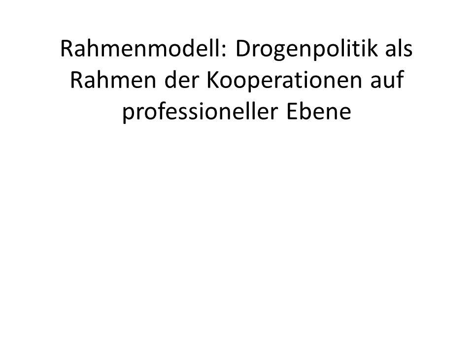 Rahmenmodell: Drogenpolitik als Rahmen der Kooperationen auf professioneller Ebene