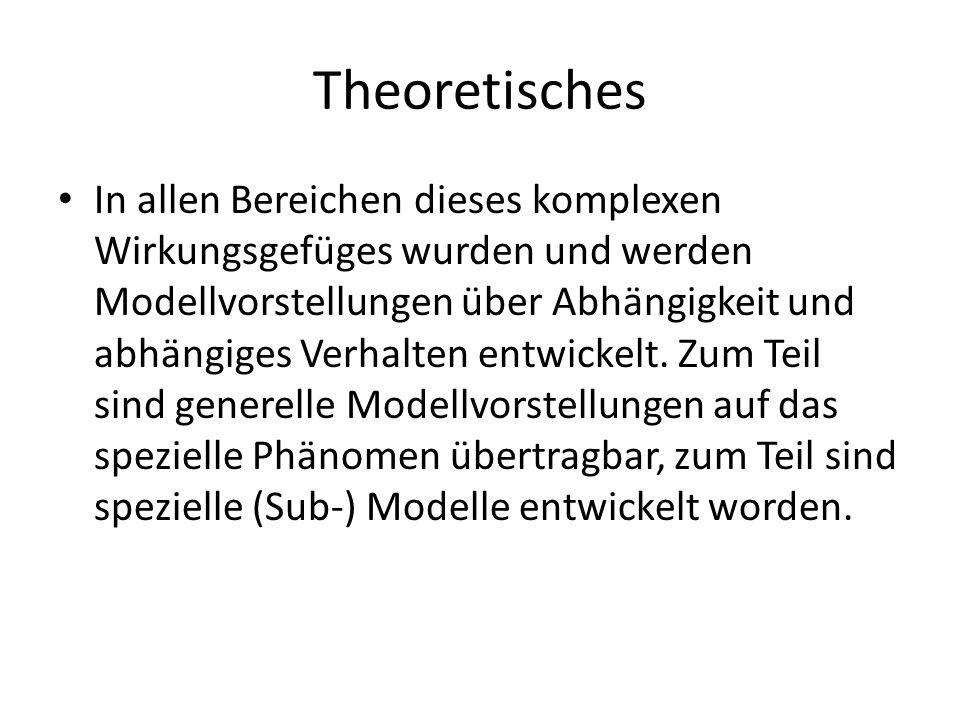 Theoretisches