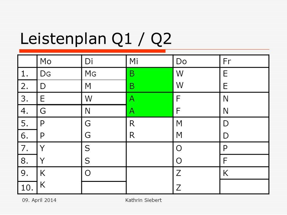Leistenplan Q1 / Q2 Mo Di Mi Do Fr 1. DG MG B W E 2. D M 3. A F N 4. G