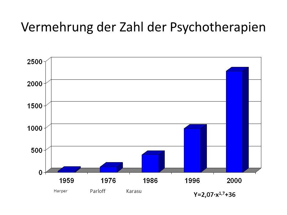 Vermehrung der Zahl der Psychotherapien