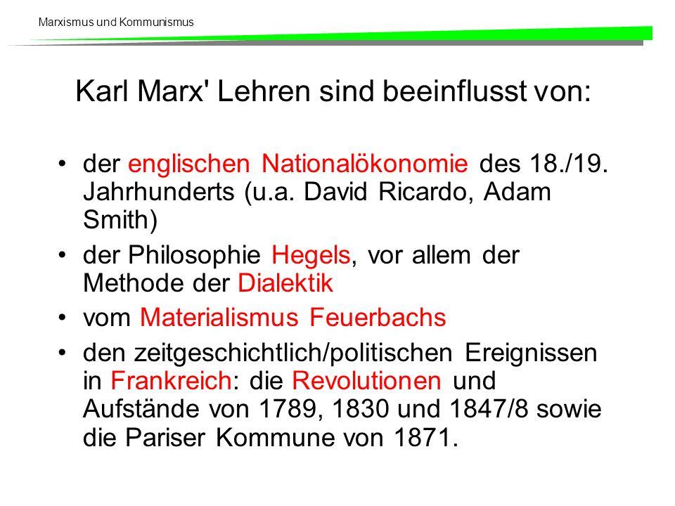 Karl Marx Lehren sind beeinflusst von: