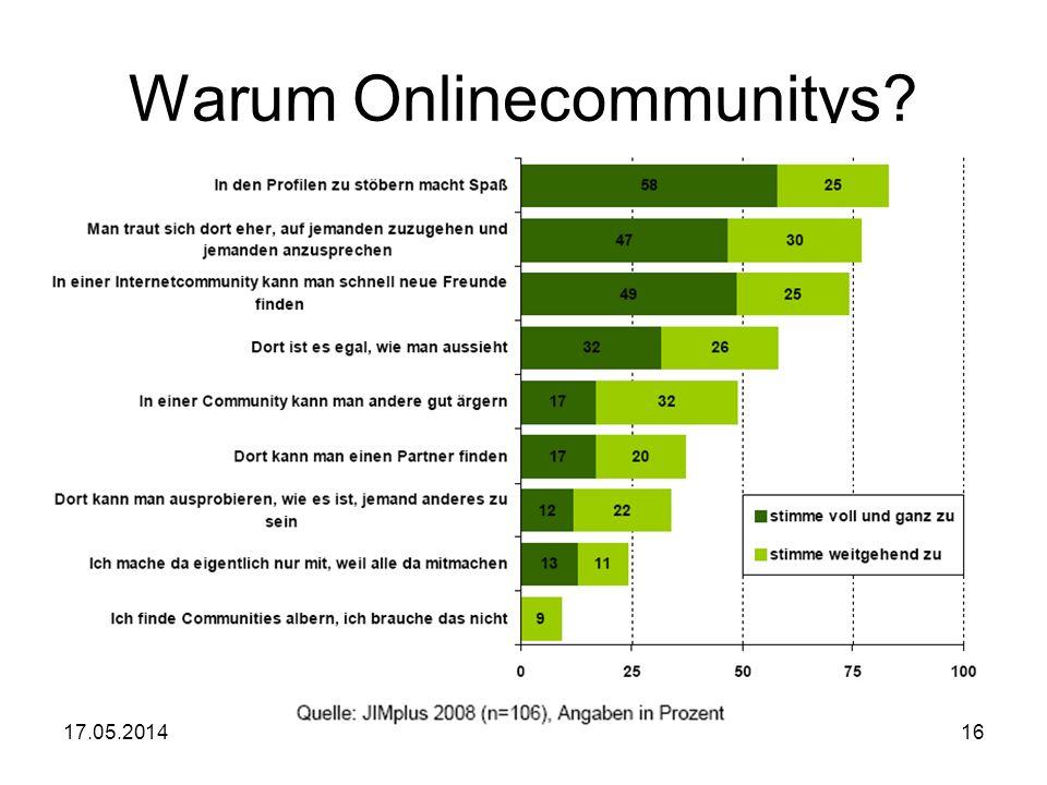 Warum Onlinecommunitys