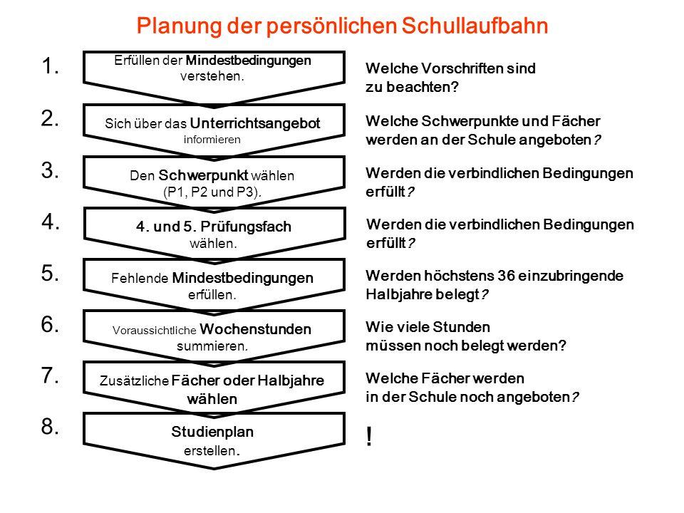 Planung der persönlichen Schullaufbahn