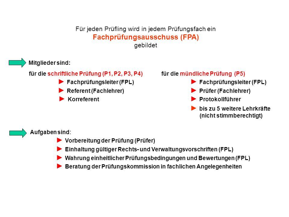Für jeden Prüfling wird in jedem Prüfungsfach ein Fachprüfungsausschuss (FPA) gebildet