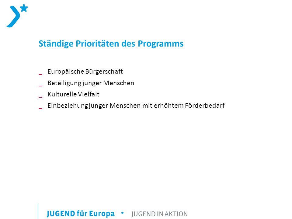 Ständige Prioritäten des Programms