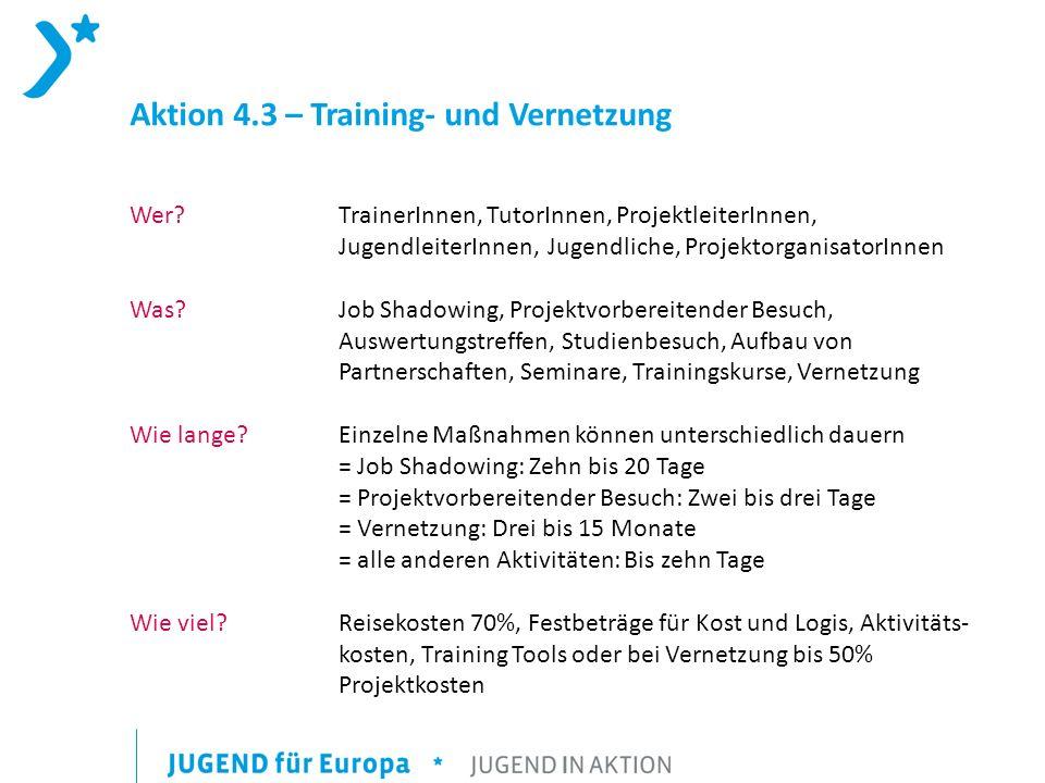 Aktion 4.3 – Training- und Vernetzung