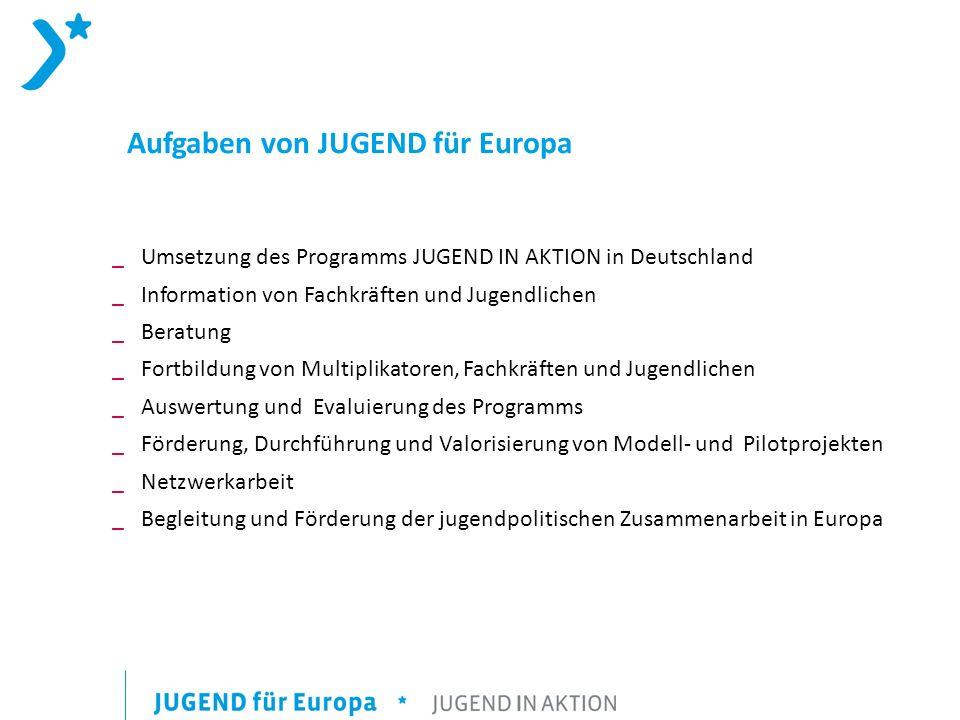 Aufgaben von JUGEND für Europa