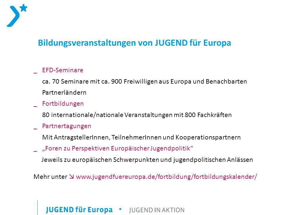 Bildungsveranstaltungen von JUGEND für Europa