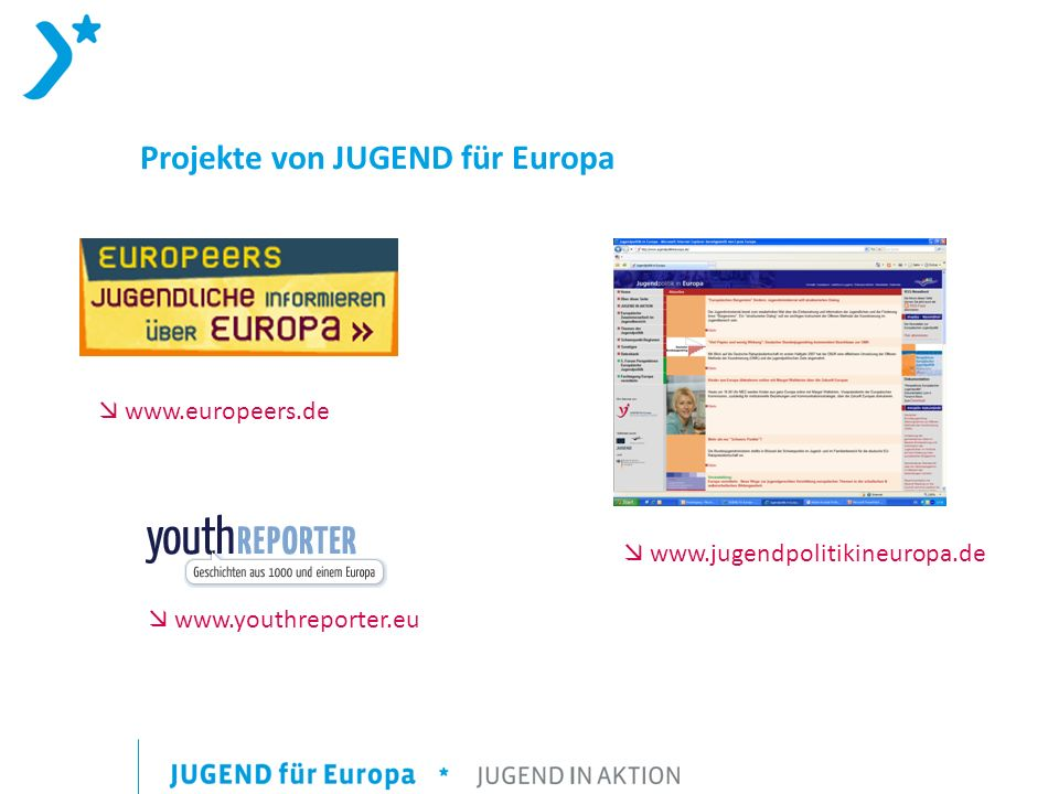 Projekte von JUGEND für Europa