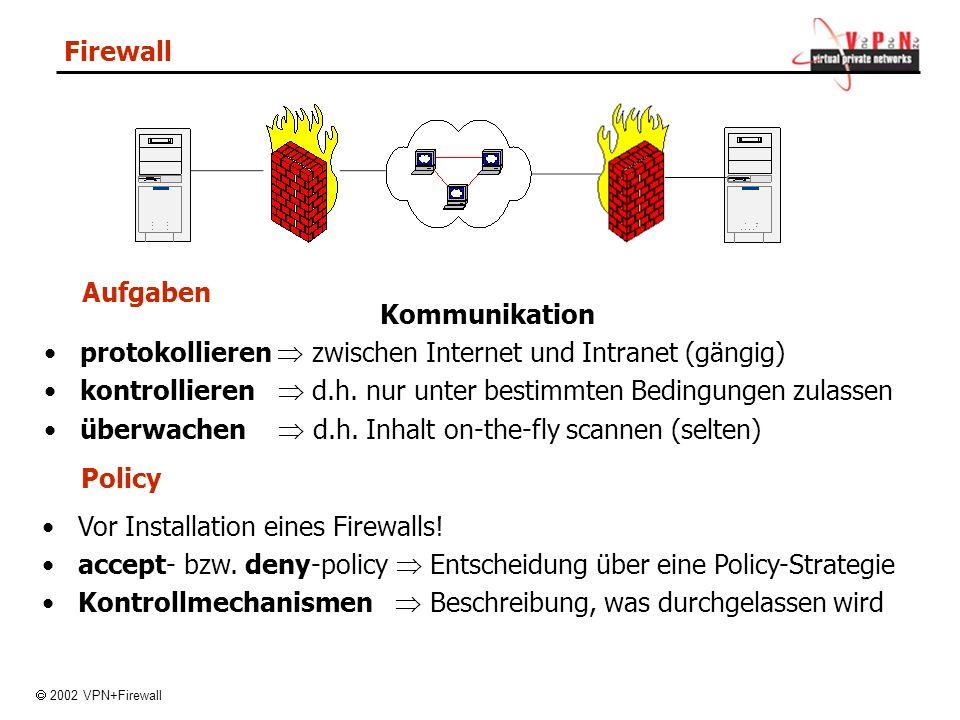 protokollieren  zwischen Internet und Intranet (gängig)