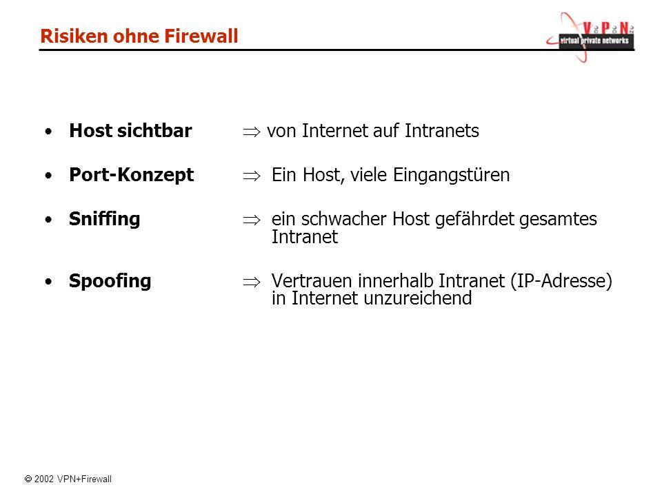 Host sichtbar  von Internet auf Intranets