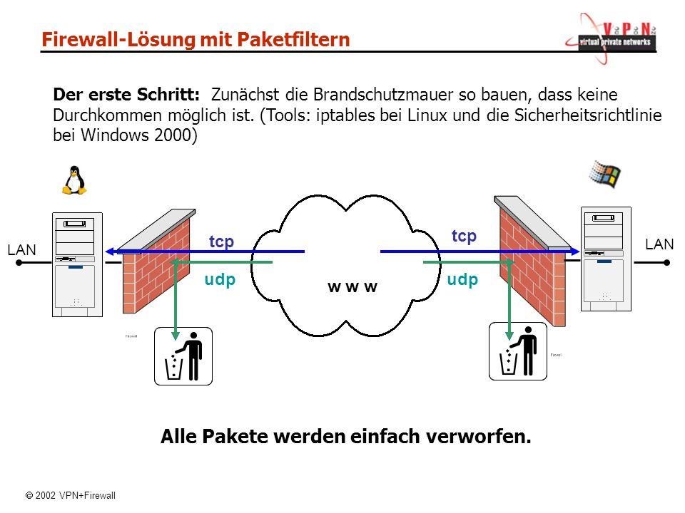 Firewall-Lösung mit Paketfiltern