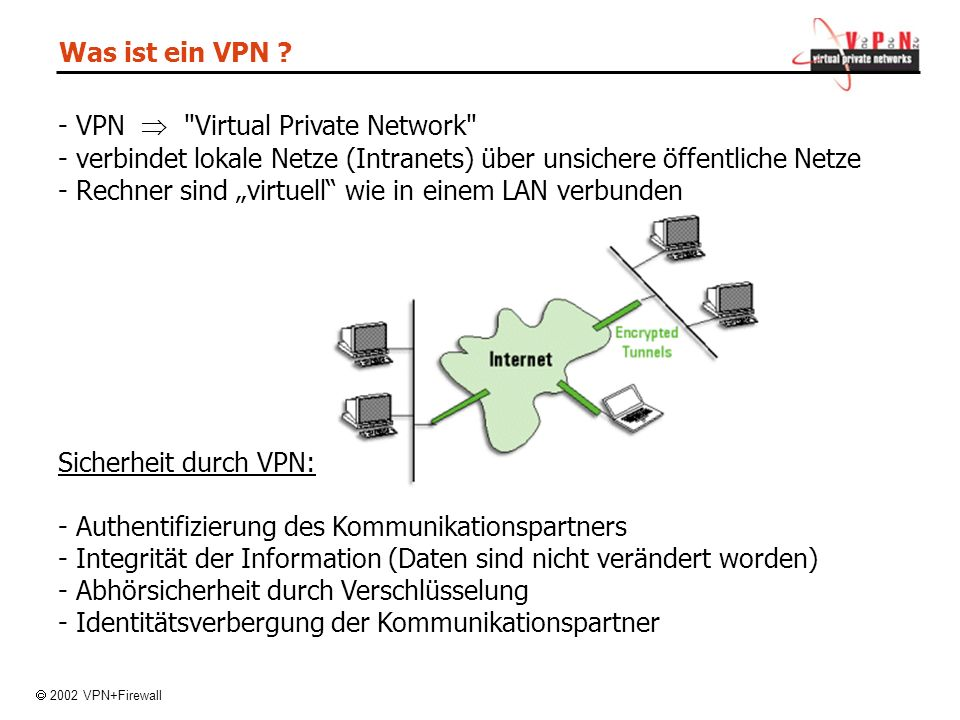 - VPN  Virtual Private Network