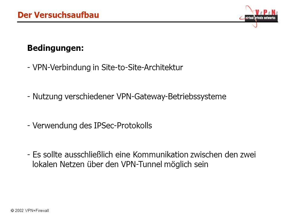 VPN-Verbindung in Site-to-Site-Architektur
