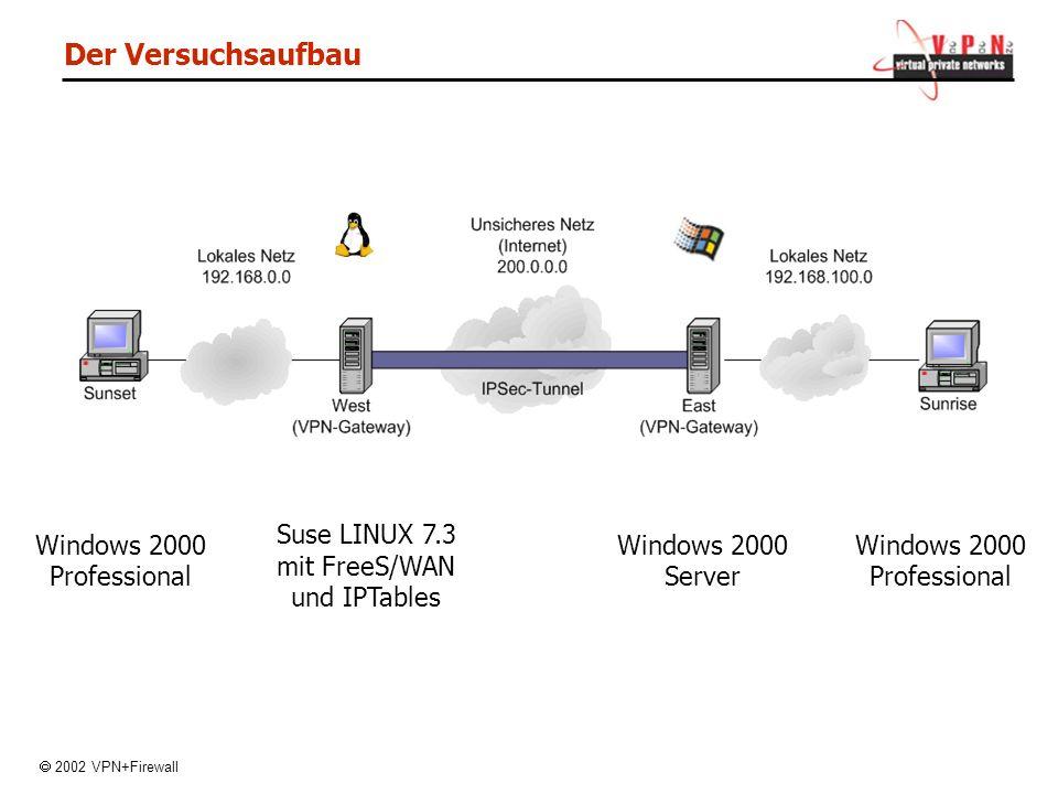 Der Versuchsaufbau Suse LINUX 7.3 mit FreeS/WAN und IPTables