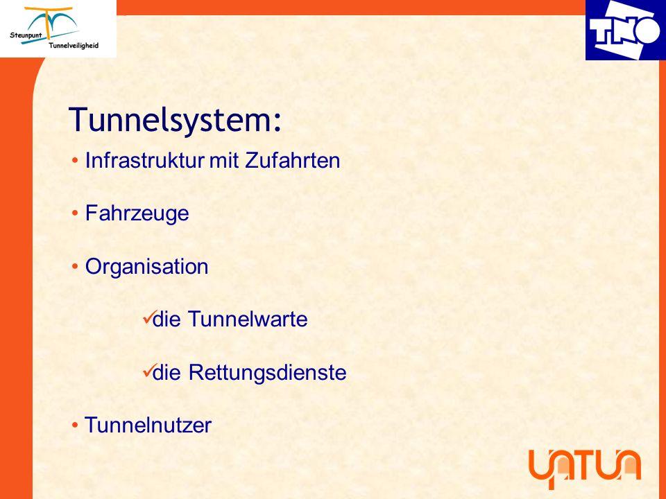 Tunnelsystem: Infrastruktur mit Zufahrten Fahrzeuge Organisation