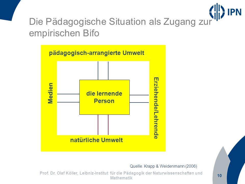 Die Pädagogische Situation als Zugang zur empirischen Bifo