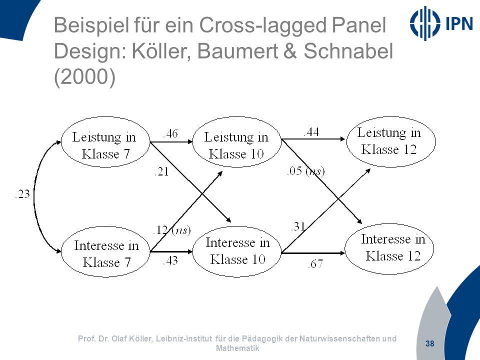 Beispiel für ein Cross-lagged Panel Design: Köller, Baumert & Schnabel (2000)
