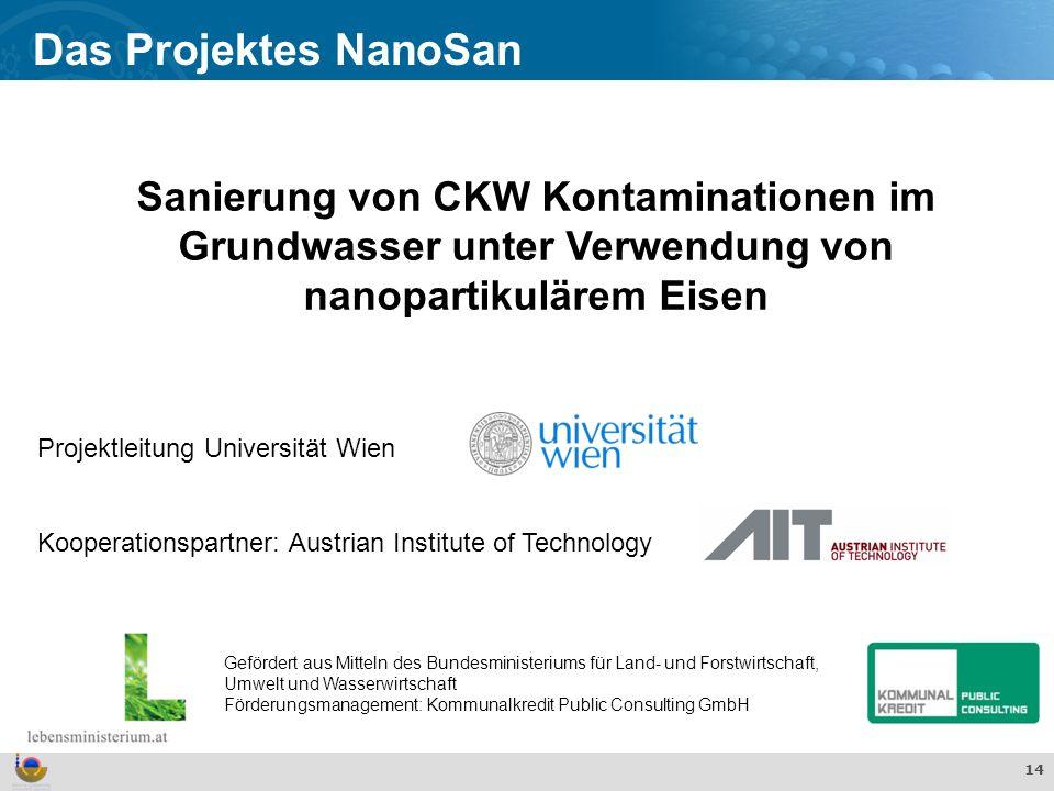 Das Projektes NanoSan Sanierung von CKW Kontaminationen im Grundwasser unter Verwendung von nanopartikulärem Eisen.