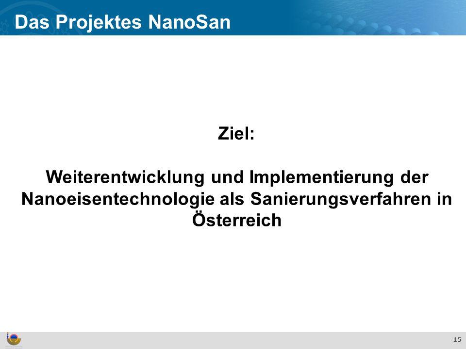 Das Projektes NanoSan Ziel: