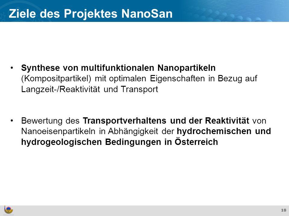 Ziele des Projektes NanoSan