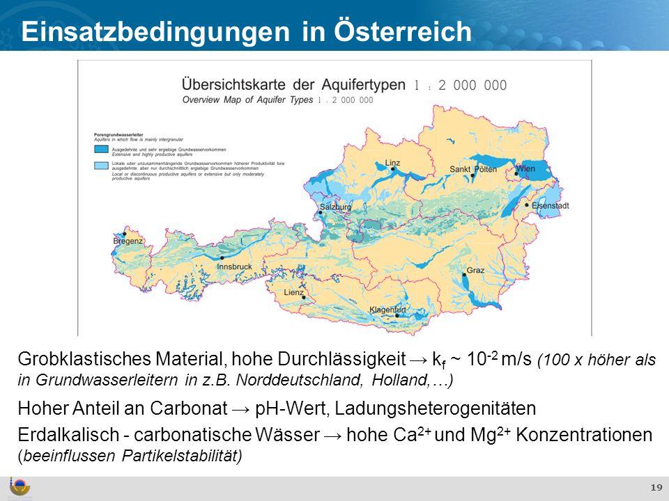 Einsatzbedingungen in Österreich