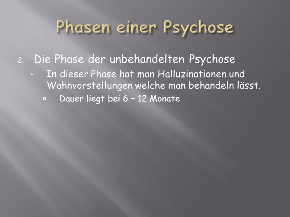 Phasen einer Psychose Die Phase der unbehandelten Psychose